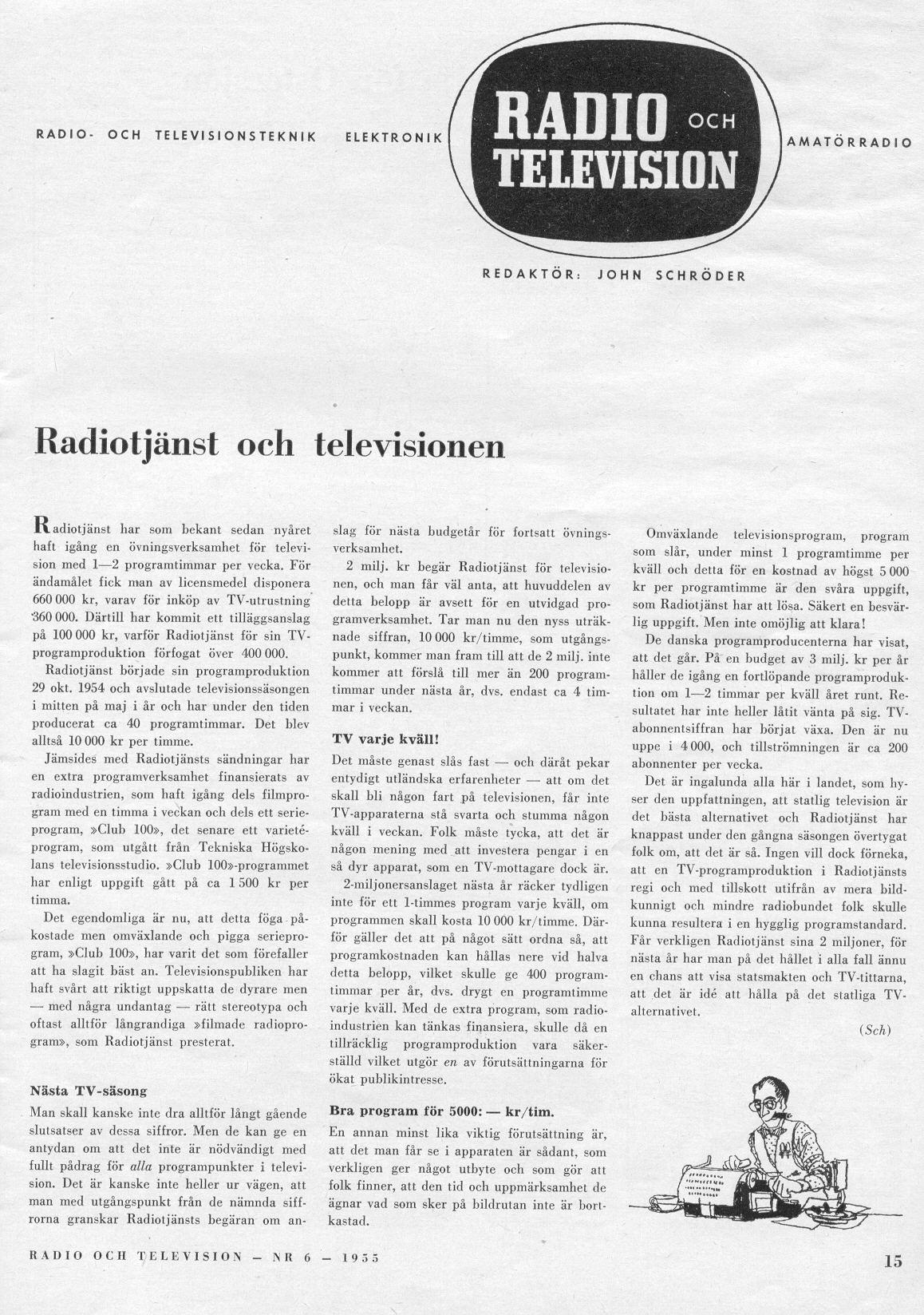 televisionens utveckling